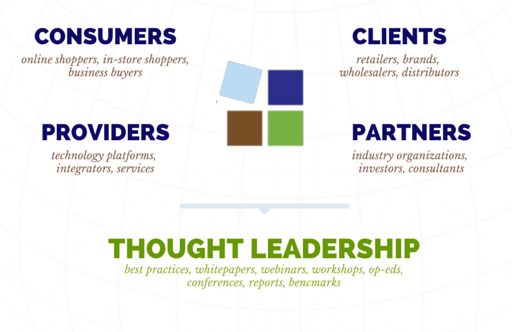 FitForCommerce Ecosystem and Thought Leadership