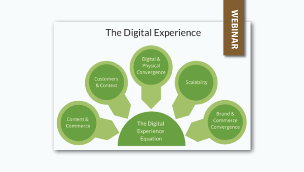 the digital experience creating a relevant and contextual user experience