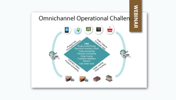 omnichannel operational challenges and order management systems