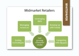 ecommerce strategies for midmarket retailers