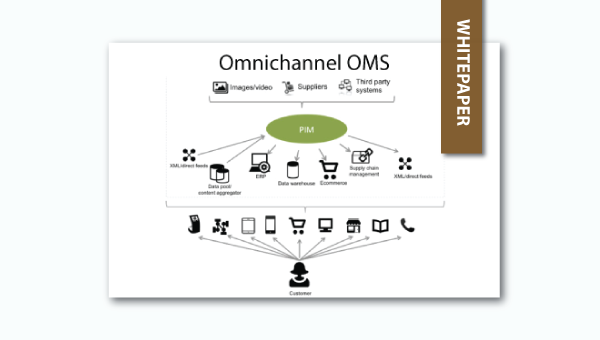 omnichannel ordermanagement systems whitepaper