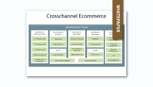 crosschannel ecommerce