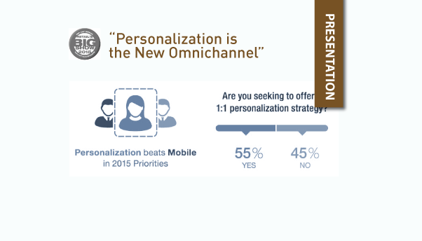 Personalization is the New Omnichannel - NRF15 Big Ideas Presentation by Bernardine Wu