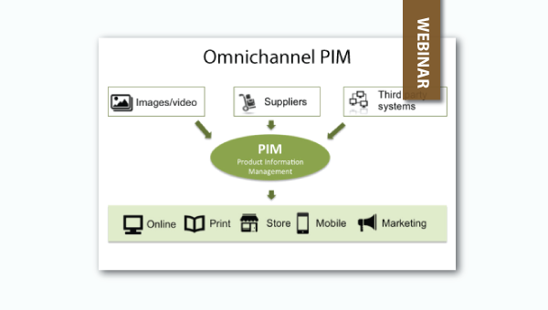 omnichannel product information management