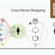 cross device shopping omnichannel and mobile webinar