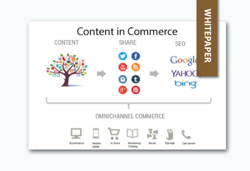 content in commerce whitepaper